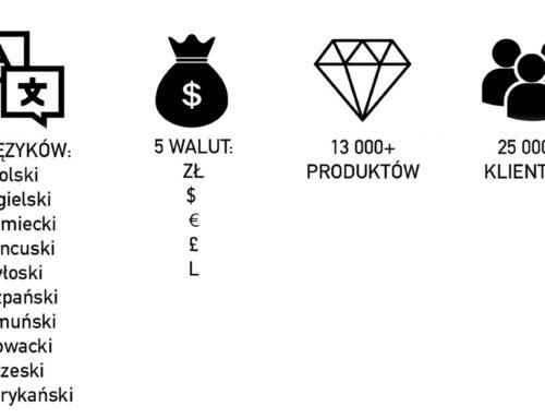 Hurtownia biżuterii srebrnej — SILVEXCRAFT